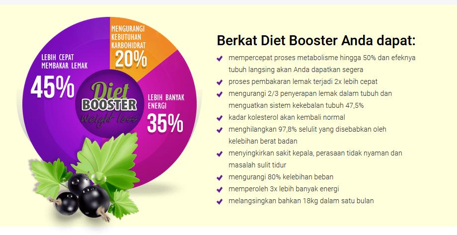 Diet Booster 1
