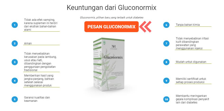 Gluconormix Harga – Ulasan, Bahan, Efek Samping & Hasil Nyata!
