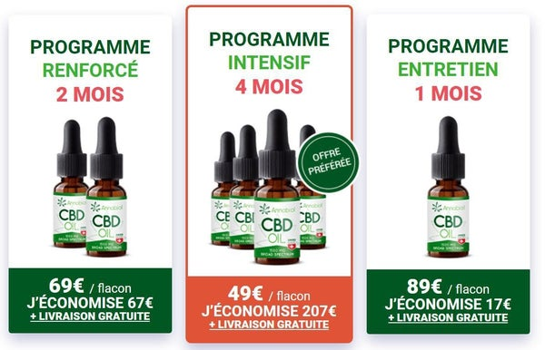 Annabiol CBD Oil Avis – Chanvre de Cannabis Prix en Pharmacie, Forum